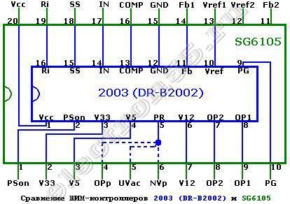 сравнением микросхем 2003