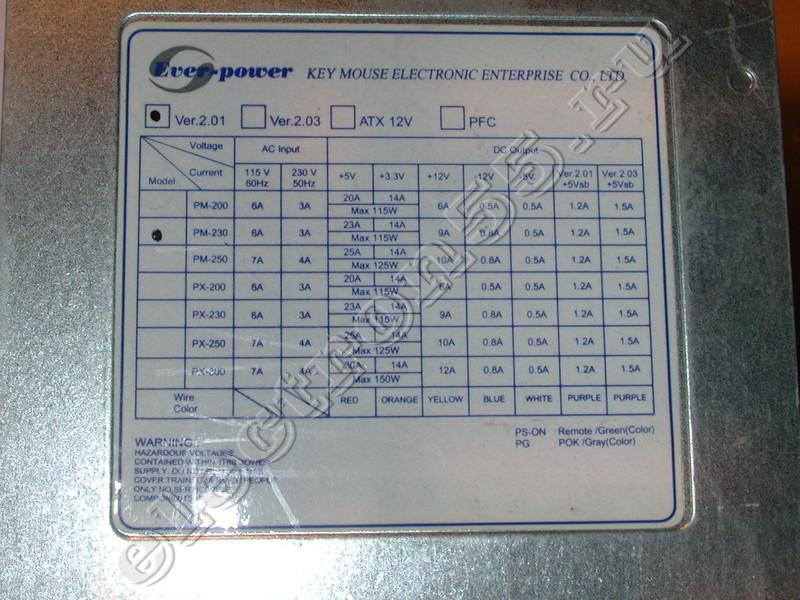 LTD / PM-230RDA2N)